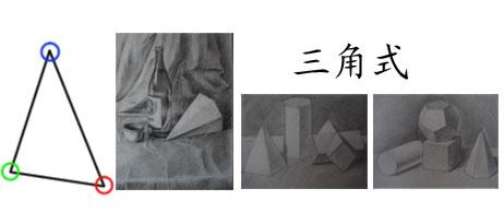 说说静物素描的构图 图 文 长沙光之翼美术书法培训教室