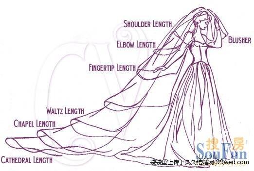初学设计婚纱设计图