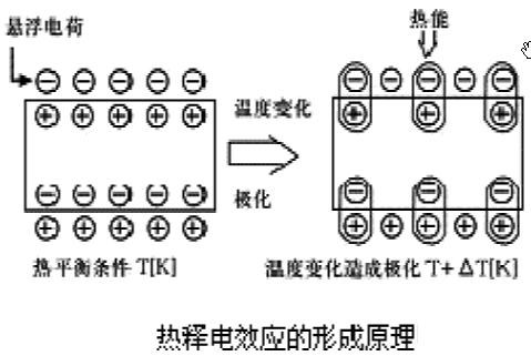 红外传感器-爱上芒果果汁-搜狐博客