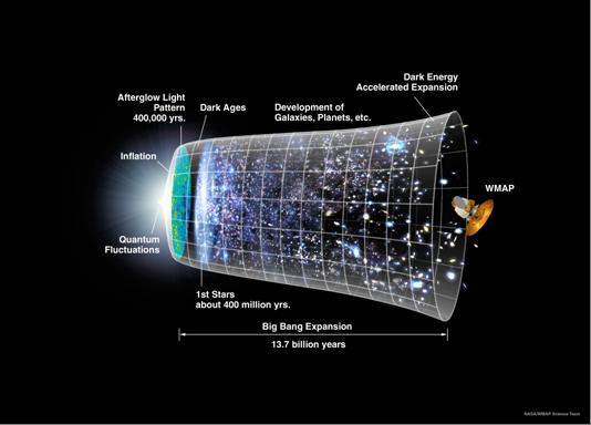 、哈勃常数-我们的宇宙怎么了