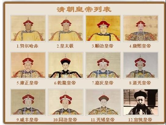 清朝所有皇帝的在位时间