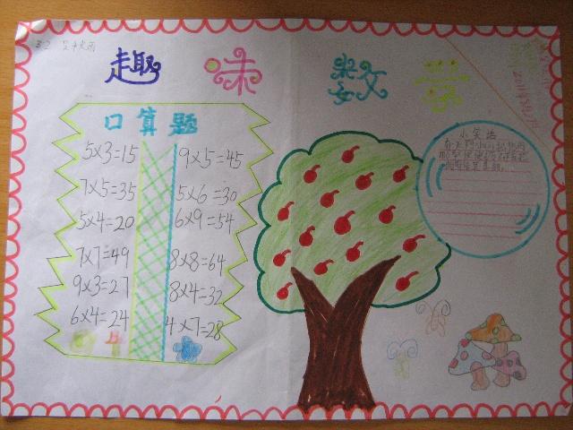 包含有环保,数学,英语,语文主题的小学生手抄报内容资料和电子小报